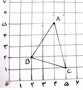 آموزش مختصات ریاضی