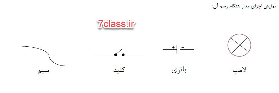 مدار الکتریکی و انرژی الکتریکی چیست کلاس چهارم