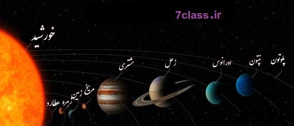 آسمان در شب علوم چهارم
